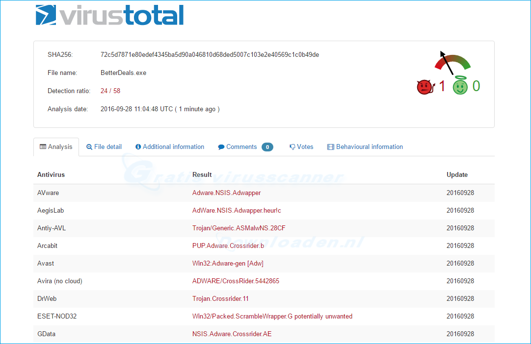 VirusTotal Scan