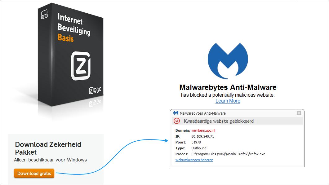Ziggo Internetbeveiliging downloaden